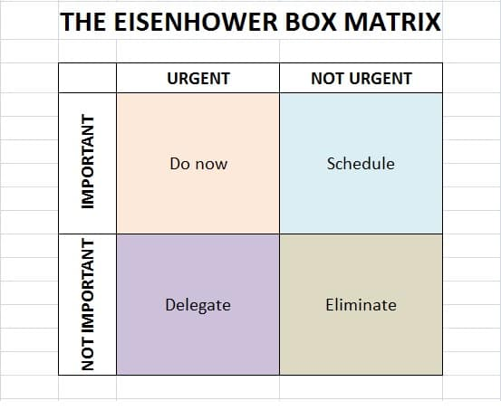 eisenhower box matrix