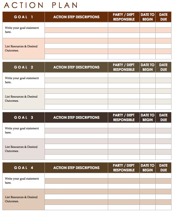 10 effective action plan templates you can use now for 30 day performance improvement plan template