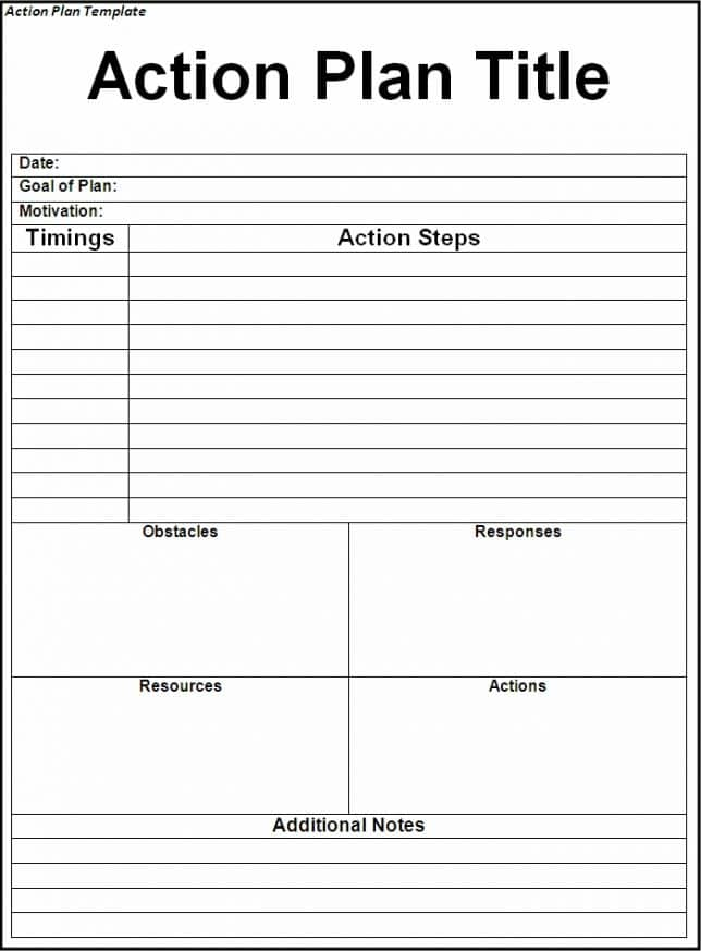 10 effective action plan templates you can use now for Sales manager action plan template