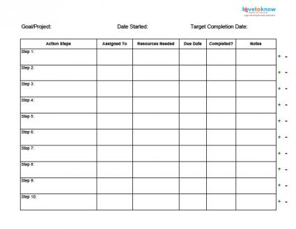 Effective Action Plan Templates You Can Use Now