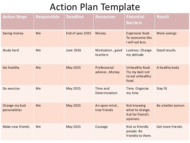 action plan template 5