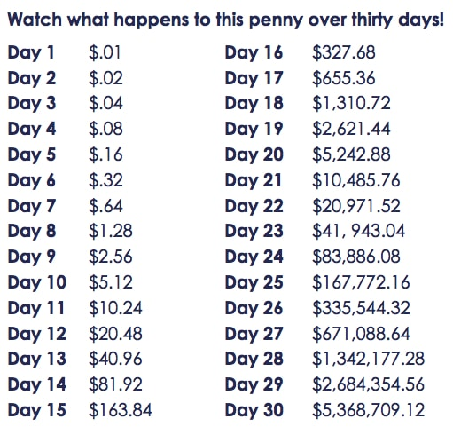 Penny doubles every day